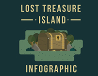 infographic Lost treasure island
