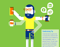 Social Media Archetypes Infographic