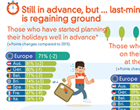 DATAVIZ - European Holidays