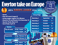 Everton UEFA Graphic