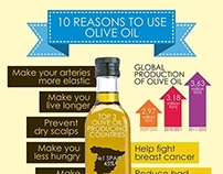 10 REASONS TO USE OLIVE OIL