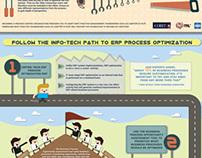 Info-Tech: Business Solutions