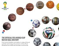 World Cup: History & Innovation