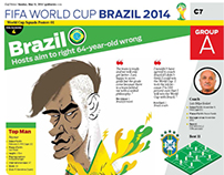 WORLD CUP BRAZIL 2014 (32 POSTERS 32 TEAMS)