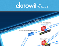 Sitio Web de Ekwnoit