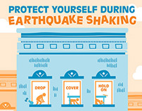 Illustrations for Earthquake Card