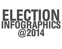 ELECTION@2014