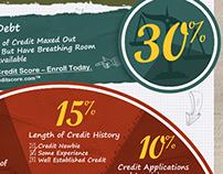Credit Formula Infographic
