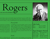 Typography Designer Poster