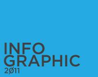 Info Graphic For Beardwood & Co.