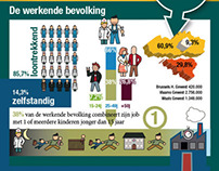 Infographic for Belgian elections