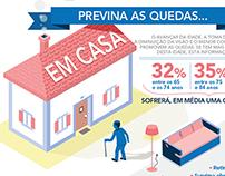 Infografias saúdeCUF