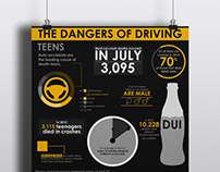 Info Graphic - Dangers of Driving