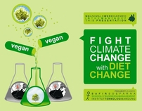 Fight Climate Change with Diet Change!