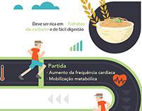 Infographics Meia Maratona
