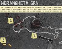 'Ndrangheta SpA