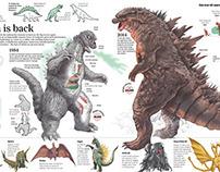 Godzilla is back