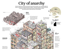 City of anarchy