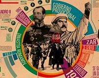 Infografía Revolución Rusa