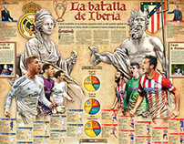 Preview UEFA Champions League 2014 R. Madrid - A. Madid