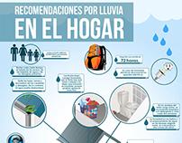 """Infografía """"Recomendaciones Lluvia en el Hogar"""""""