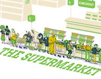 The Supermarket Animation
