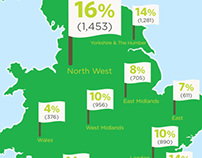 Green Deal infographic