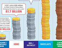 PPI infographic