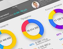 Banking iPad app
