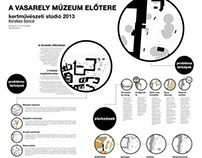 Entrance area of the Vasarely Museum | poster design