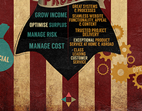 Corset of Success Infographic & Home Page Design