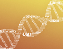 Double Helix Genetics Word Cloud