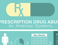 Prescription drug abuse infographic