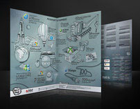 Microsoft - Devdays poster