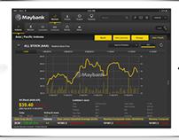 Banking Tablet App UX UI