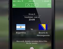 Brazilian Fever 2014