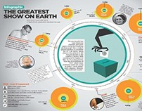 The Greatest show on earth infographic - Fountain ink