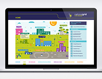 National Grid Interactive volunteering tool