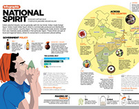 National spirit - Infographic - Fountain ink - June 201