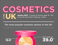 Infographic - UK womens' cosmetics habits