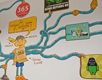 365 coworking Dnepropetrovsk  Ukraine