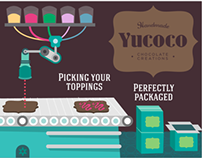 Yucoco.com