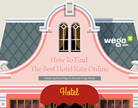 Infographic | How To Find The Best Hotel Rate Online