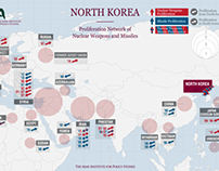No.3_Proliferation network of NuclearWeapons&Missiles