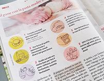 """Infografica per Consumatori: """"Fare il pane"""""""
