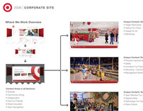 Target Corporate Site