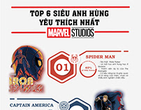 "INFORGRAPHIC: ""Top 6 favorite Marvel super heros"""