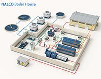 Ecolab Nalco Series