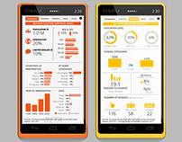 User Interface Demographic App