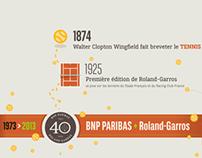 Infografic's BNP Paribas + Roland-Garros #1